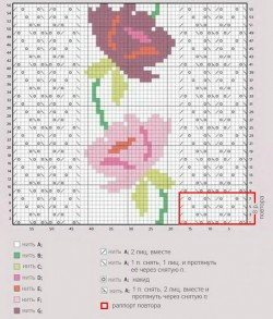 Изысканные жакеты с цветочным орнаментом — описание и схемы.