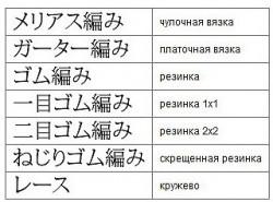 Разбираем описание и схемы в японских журналах.