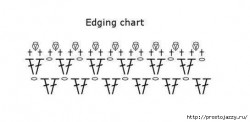 Вяжем резинку крючком — схема и описание.