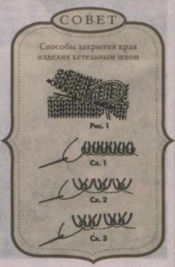 Мужской свитер спицами. Свитера мужские со схемами вязания.
