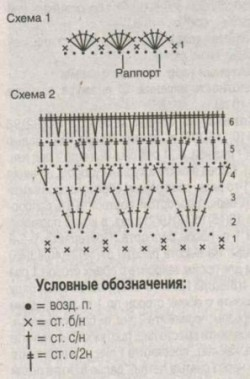 Белый топ с оборками со схемами вязания и описанием для начинающих