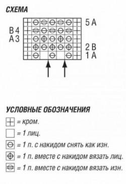 Шарф-петля спицами, схема и описание вязания для женщин
