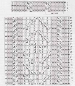 Ажурное полупальто вязаное спицами для женщин, схемы и описание