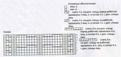 Митенки спицами схема вязания. Как связать митенки на спицах