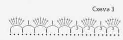 Берет и манишка спицами для женщин, схемы и описание вязания
