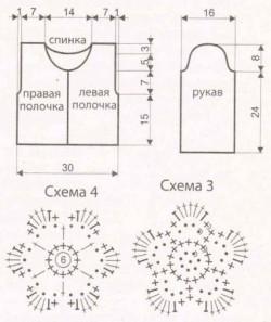 Кружевной жакет для девочки крючком, схемы и подробное описание.